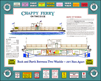 Chappy Ferry HOW IT WORKS Print